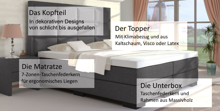 was ist ein boxspringbett aufbau wirkung vorteile. Black Bedroom Furniture Sets. Home Design Ideas
