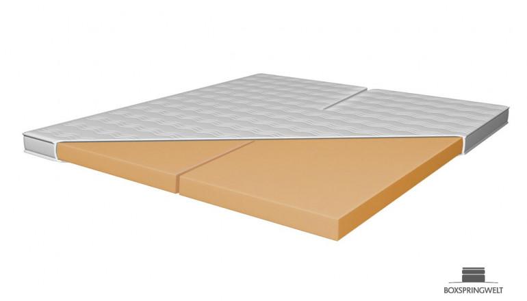 Splittopper aus Kaltschaum HR 60 200x220 cm für verstellbare Doppelbetten