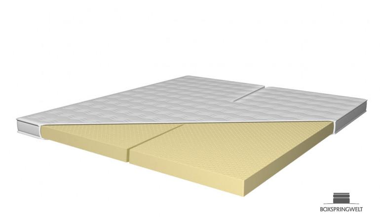 Klimalatex Splittopper 160x210 cm